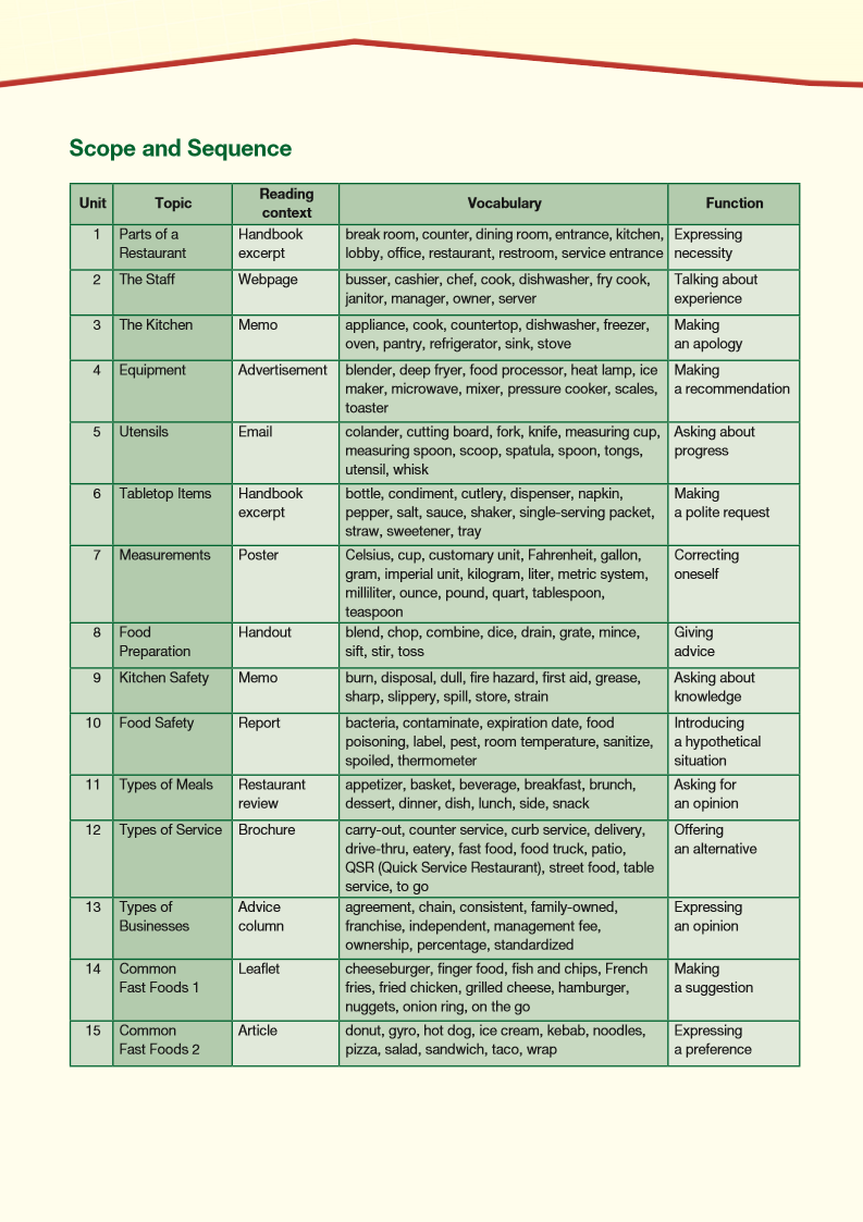ESP English for Specific Purposes - Career Paths: Fast Food - Sample Page 3