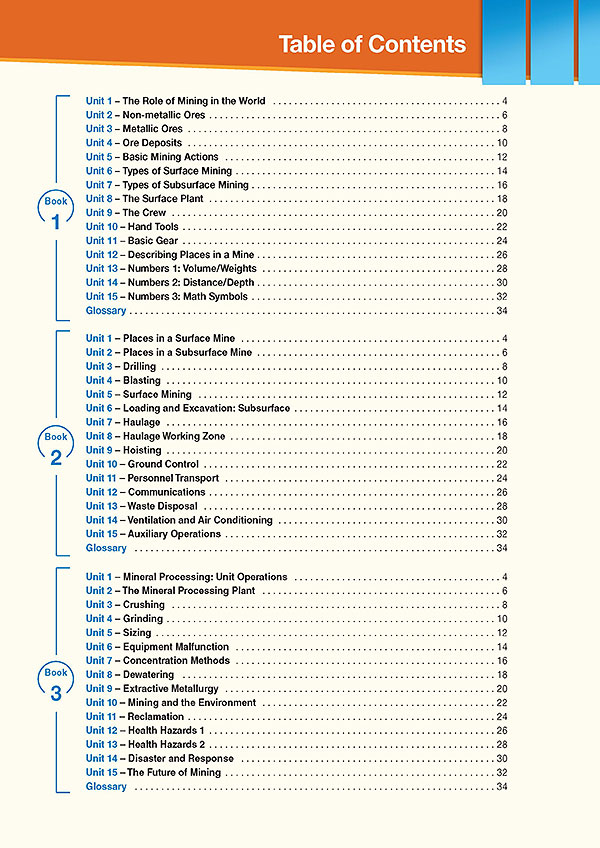 Contents - Career Paths: Natural Resources II - Mining